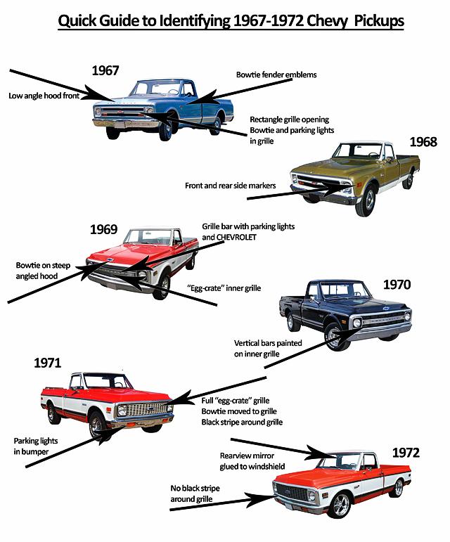 1967-1972